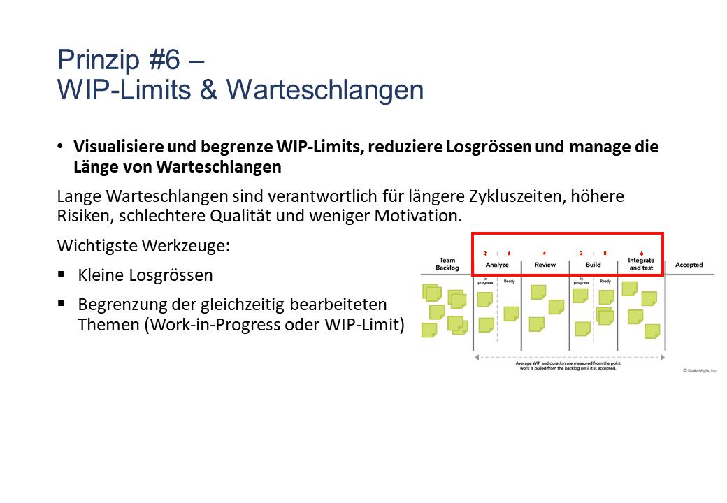 SAFe Prinzip 06
